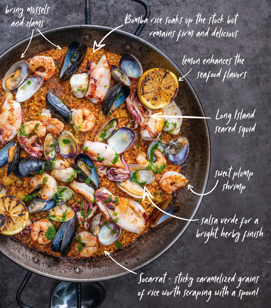 Anatomy of a Paella